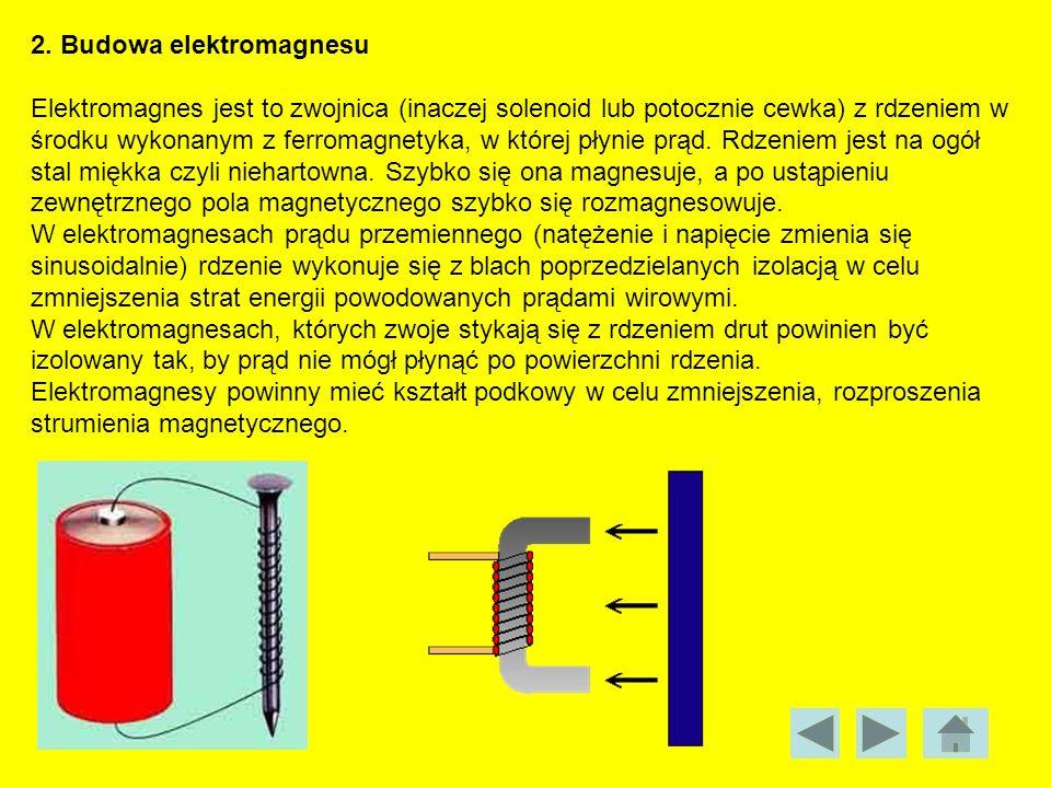 2. Budowa elektromagnesu Elektromagnes jest to zwojnica (inaczej solenoid lub potocznie cewka) z rdzeniem w środku wykonanym z ferromagnetyka, w które