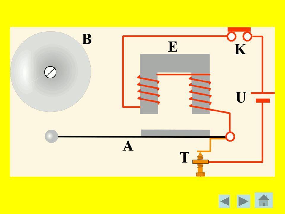Obecnie najsilniejsze elektromagnesy buduje się przy użyciu cewek nadprzewodzących.