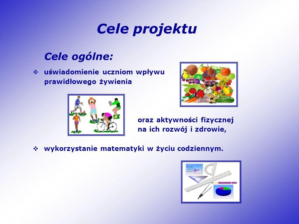 Konkurs plastyczny - Żyję zdrowo W ramach projektu w kl.