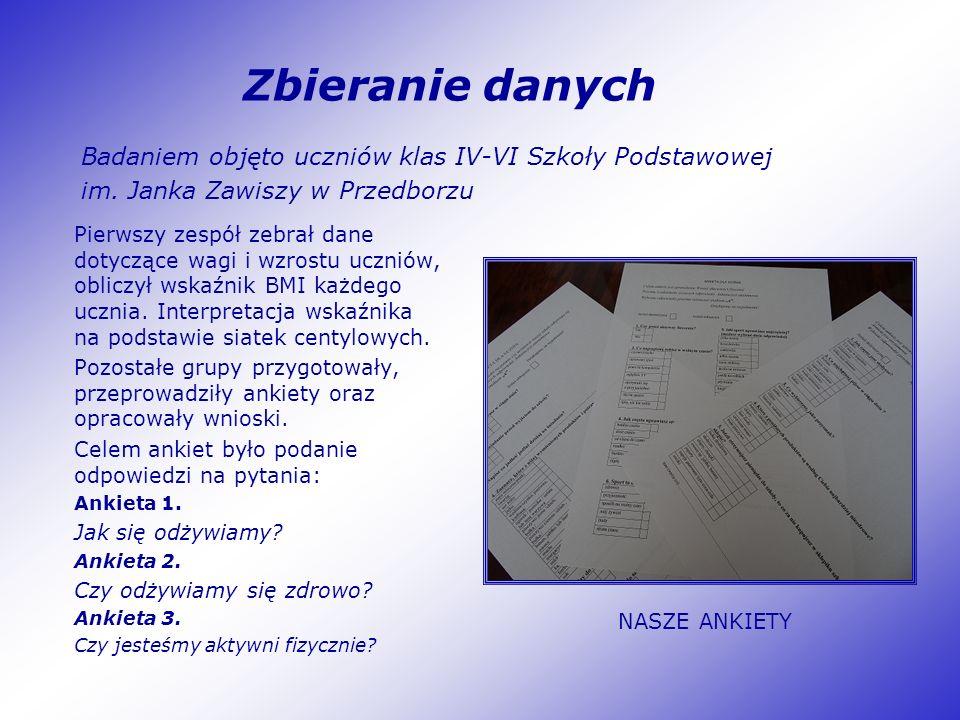 Sprawdzamy – jaki BMI w szkole mamy Zespół nr 1 Patrycja Żądło – lider Patrycja Leja Martyna Piekarska