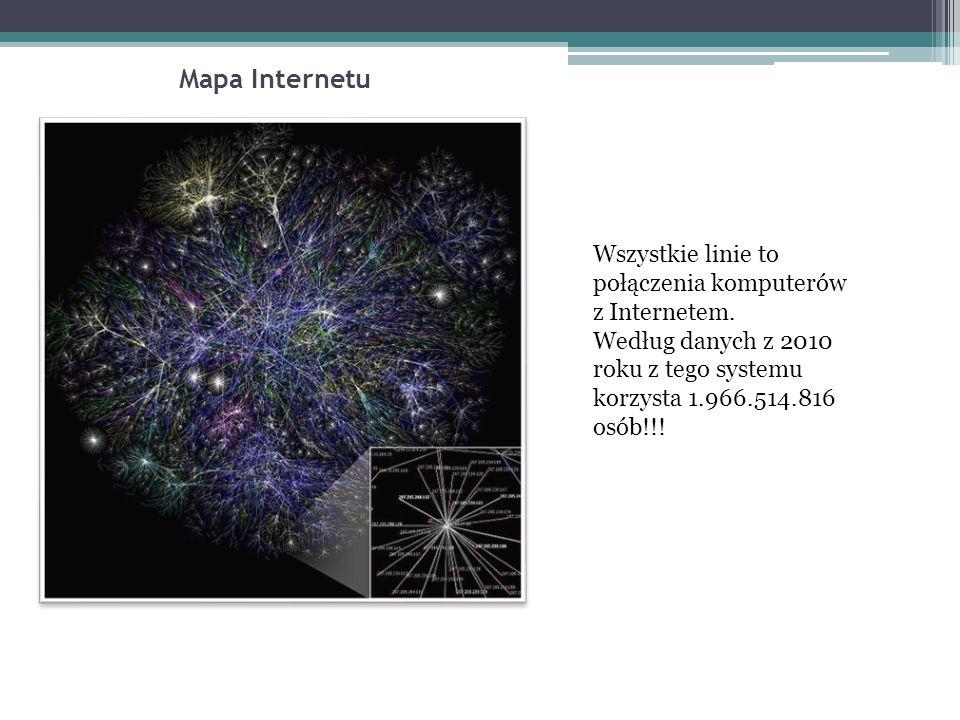 Mapa Internetu Wszystkie linie to połączenia komputerów z Internetem. Według danych z 2010 roku z tego systemu korzysta 1.966.514.816 osób!!!