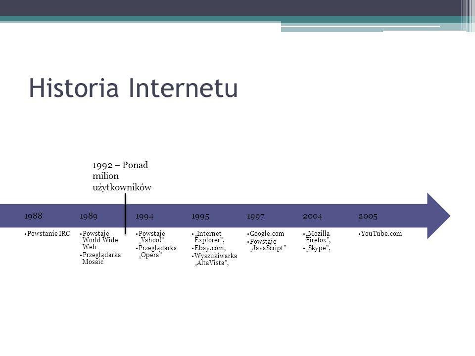 Historia Internetu YouTube.com 2005 Mozilla Firefox, Skype, 2004 Google.com Powstaje JavaScript 1997 Internet Explorer, Ebay.com, Wyszukiwarka AltaVis