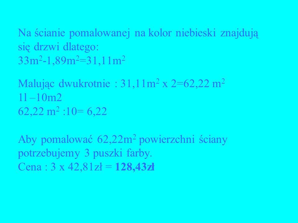 Na ścianie pomalowanej na kolor niebieski znajdują się drzwi dlatego: 33m 2 -1,89m 2 =31,11m 2 Malując dwukrotnie : 31,11m 2 x 2=62,22 m 2 1l –10m2 62