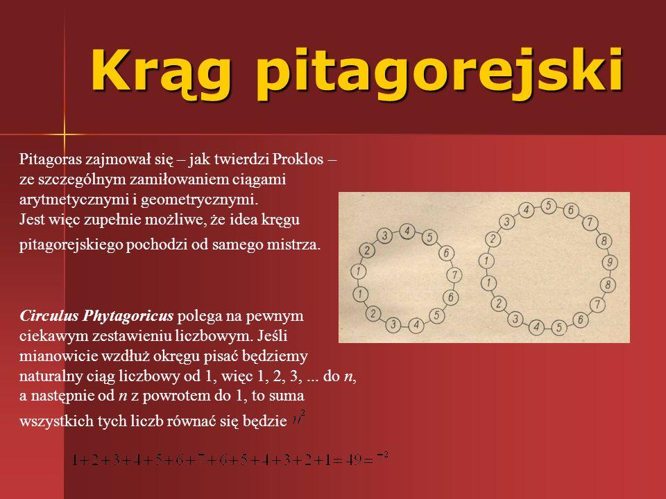 Pitagoras zajmował się – jak twierdzi Proklos – ze szczególnym zamiłowaniem ciągami arytmetycznymi i geometrycznymi. Jest więc zupełnie możliwe, że id