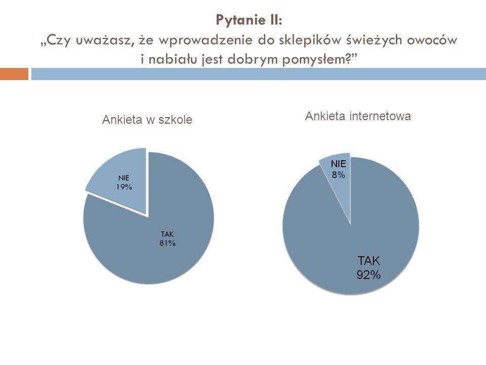 Większość ankietowanych uczniów zgadza się z naszą inicjatywą i popiera nasz pomysł.