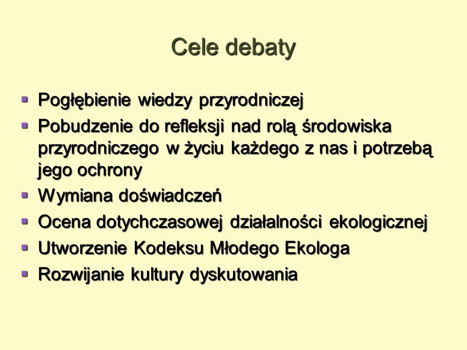 Przebieg debaty Co zagraża środowisku – prezentacja multimedialna, Co zagraża środowisku – prezentacja multimedialna, Dyskusja oxfordzka: Polacy są Eko z udziałem przedstawicieli dąbrowskich szkół, Dyskusja oxfordzka: Polacy są Eko z udziałem przedstawicieli dąbrowskich szkół, dyskusja panelowa: Dobre praktyki w dziedzinie ekologii – panel z udziałem przedstawicieli dąbrowskich szkół i organizacji ekologicznych, dyskusja panelowa: Dobre praktyki w dziedzinie ekologii – panel z udziałem przedstawicieli dąbrowskich szkół i organizacji ekologicznych, przedstawienie wyników ankiety wśród uczniów dotyczącej świadomości ekologicznej młodzieży, przedstawienie wyników ankiety wśród uczniów dotyczącej świadomości ekologicznej młodzieży, zajęcia warsztatowe – praca w grupach nad problemem: jakie działania może podjąć każdy z nas, aby być Eko, zajęcia warsztatowe – praca w grupach nad problemem: jakie działania może podjąć każdy z nas, aby być Eko, omówienie rezultatów pracy – opracowanie Kodeksu Młodego Ekologa, omówienie rezultatów pracy – opracowanie Kodeksu Młodego Ekologa, część artystyczna, część artystyczna, podsumowanie debaty.