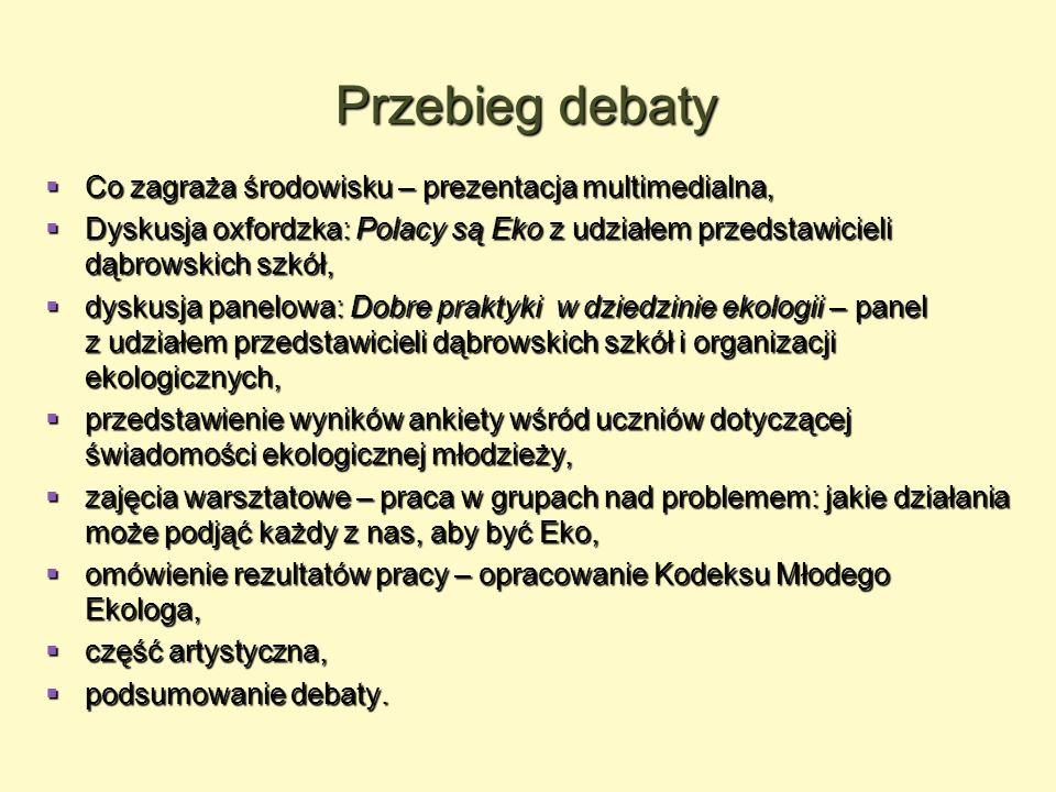 Przebieg debaty Co zagraża środowisku – prezentacja multimedialna, Co zagraża środowisku – prezentacja multimedialna, Dyskusja oxfordzka: Polacy są Ek