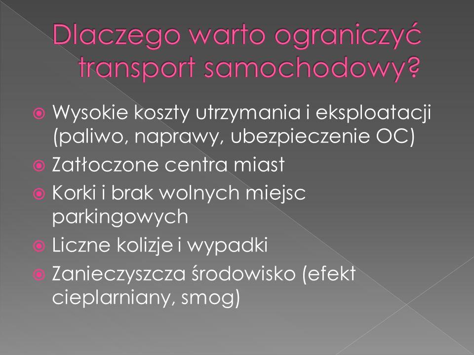 Wysokie koszty utrzymania i eksploatacji (paliwo, naprawy, ubezpieczenie OC) Zatłoczone centra miast Korki i brak wolnych miejsc parkingowych Liczne k