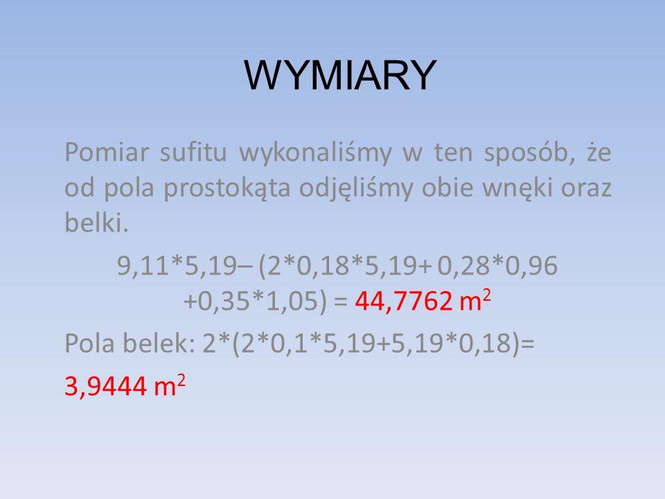 WYMIARY Pomiar sufitu wykonaliśmy w ten sposób, że od pola prostokąta odjęliśmy obie wnęki oraz belki. 9,11*5,19– (2*0,18*5,19+ 0,28*0,96 +0,35*1,05)