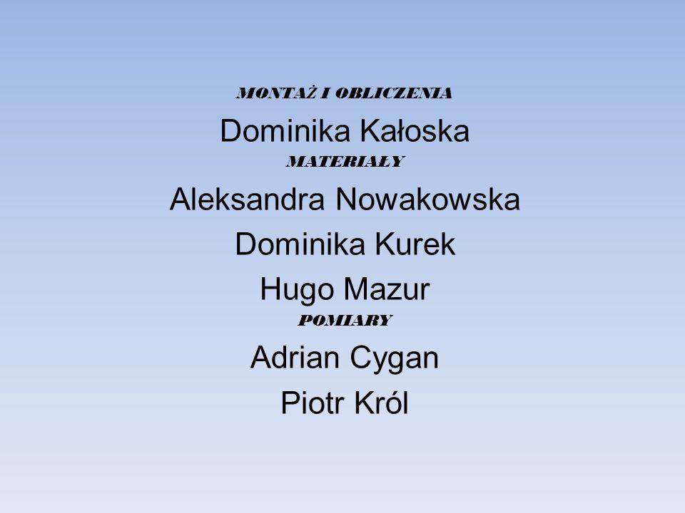 MONTA Ż I OBLICZENIA Dominika Kałoska MATERIAŁY Aleksandra Nowakowska Dominika Kurek Hugo Mazur POMIARY Adrian Cygan Piotr Król