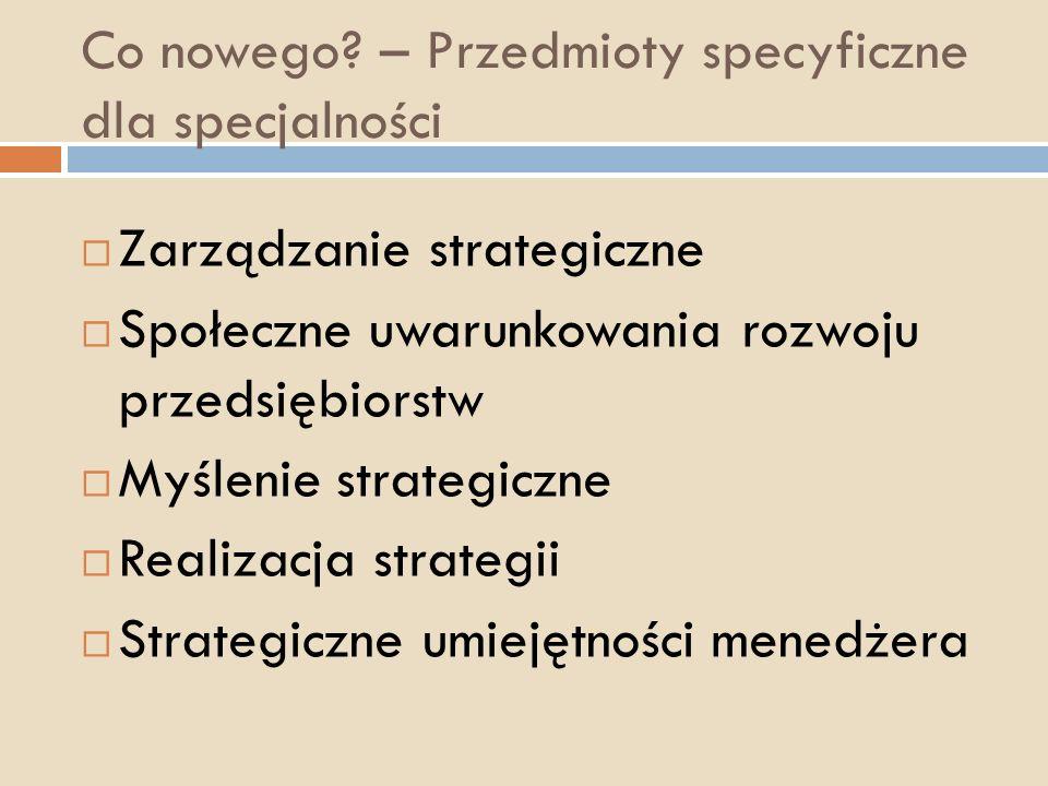 Co nowego? – Przedmioty specyficzne dla specjalności Zarządzanie strategiczne Społeczne uwarunkowania rozwoju przedsiębiorstw Myślenie strategiczne Re