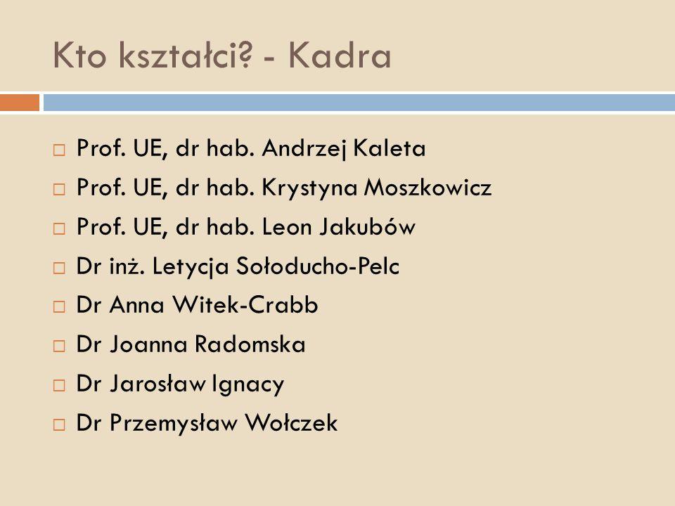 Kto kształci? - Kadra Prof. UE, dr hab. Andrzej Kaleta Prof. UE, dr hab. Krystyna Moszkowicz Prof. UE, dr hab. Leon Jakubów Dr inż. Letycja Sołoducho-