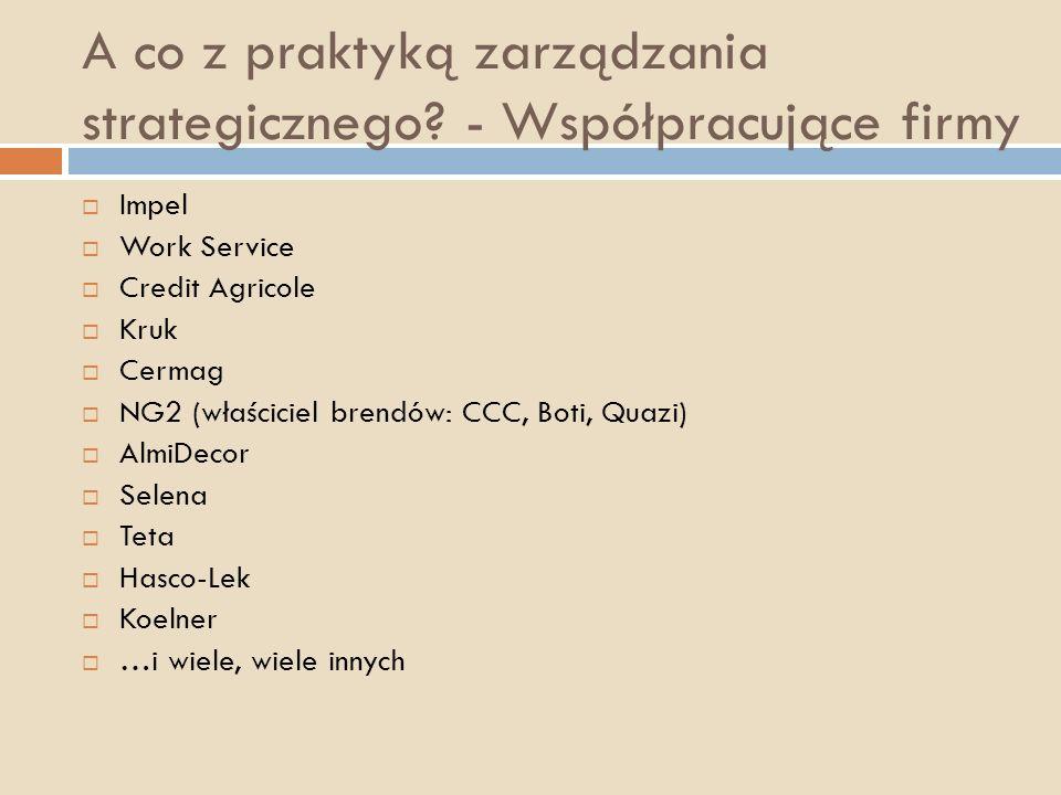 A co z praktyką zarządzania strategicznego? - Współpracujące firmy Impel Work Service Credit Agricole Kruk Cermag NG2 (właściciel brendów: CCC, Boti,