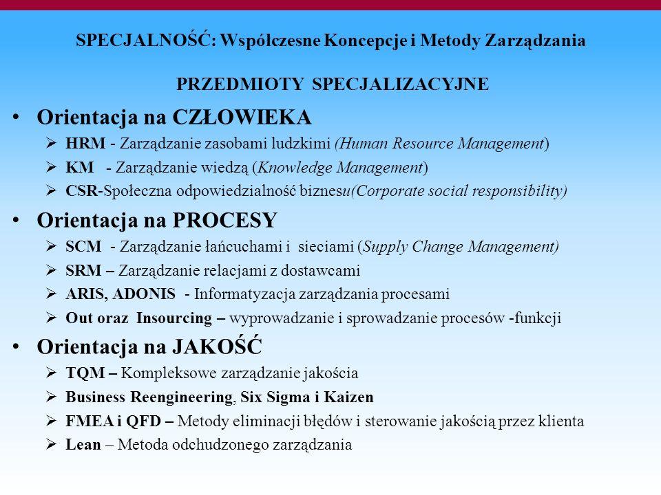 SPECJALNOŚĆ: Współczesne Koncepcje i Metody Zarządzania PRZEDMIOTY SPECJALIZACYJNE Orientacja na CZŁOWIEKA HRM - Zarządzanie zasobami ludzkimi (Human Resource Management) KM - Zarządzanie wiedzą (Knowledge Management) CSR-Społeczna odpowiedzialność biznesu(Corporate social responsibility) Orientacja na PROCESY SCM - Zarządzanie łańcuchami i sieciami (Supply Change Management) SRM – Zarządzanie relacjami z dostawcami ARIS, ADONIS - Informatyzacja zarządzania procesami Out oraz Insourcing – wyprowadzanie i sprowadzanie procesów -funkcji Orientacja na JAKOŚĆ TQM – Kompleksowe zarządzanie jakościa Business Reengineering, Six Sigma i Kaizen FMEA i QFD – Metody eliminacji błędów i sterowanie jakością przez klienta Lean – Metoda odchudzonego zarządzania