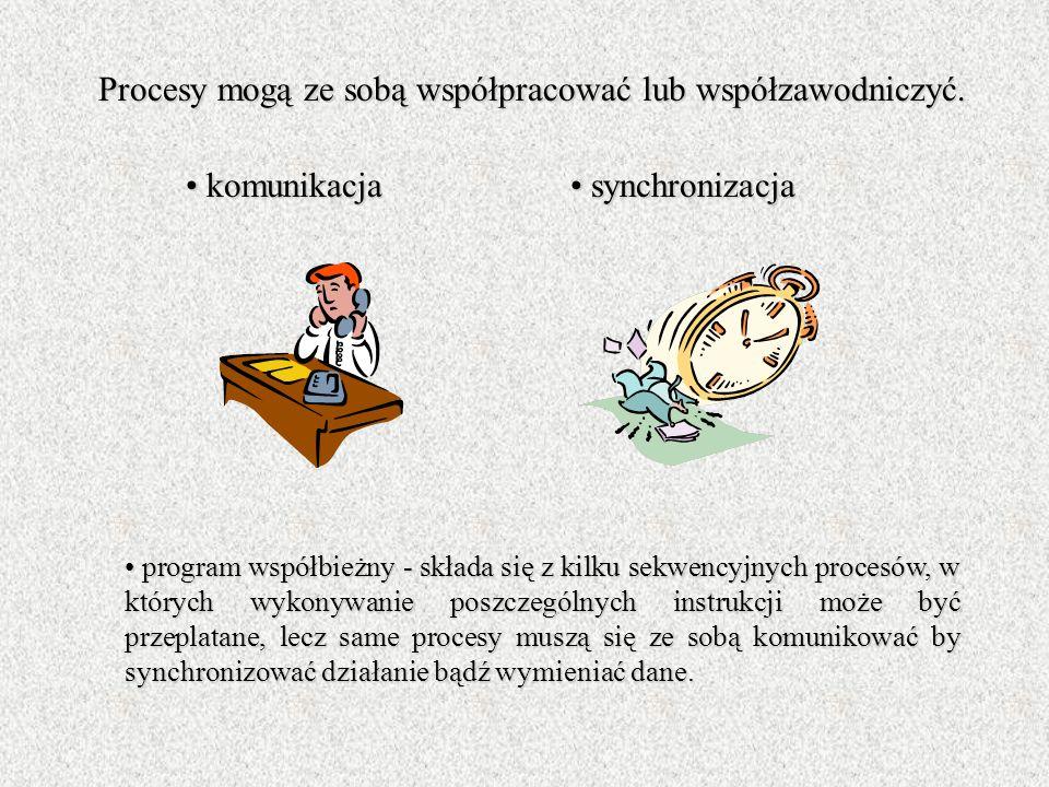 komunikacja komunikacja synchronizacja synchronizacja Procesy mogą ze sobą współpracować lub współzawodniczyć. program współbieżny - składa się z kilk