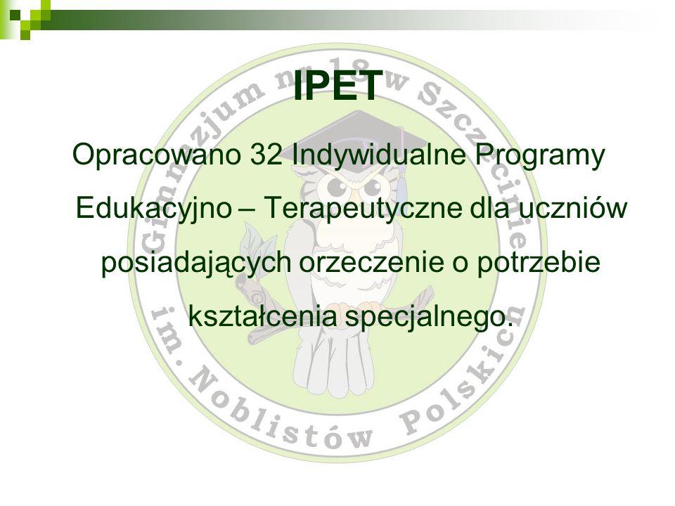 IPET Opracowano 32 Indywidualne Programy Edukacyjno – Terapeutyczne dla uczniów posiadających orzeczenie o potrzebie kształcenia specjalnego.