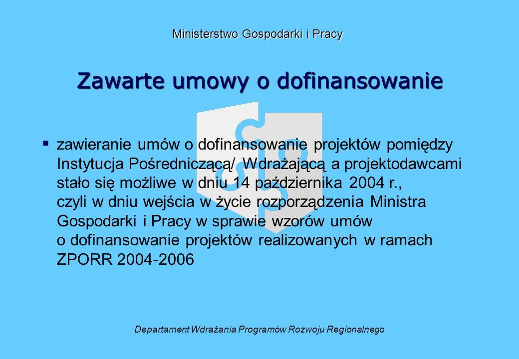 Zawarte umowy o dofinansowanie Departament Wdrażania Programów Rozwoju Regionalnego Ministerstwo Gospodarki i Pracy zawieranie umów o dofinansowanie projektów pomiędzy Instytucja Pośredniczącą/ Wdrażającą a projektodawcami stało się możliwe w dniu 14 października 2004 r., czyli w dniu wejścia w życie rozporządzenia Ministra Gospodarki i Pracy w sprawie wzorów umów o dofinansowanie projektów realizowanych w ramach ZPORR 2004-2006