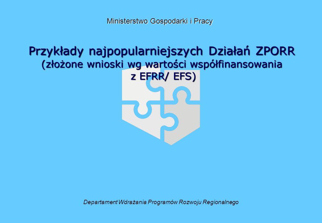 Przykłady najpopularniejszych Działań ZPORR (złożone wnioski wg wartości współfinansowania z EFRR/ EFS) Departament Wdrażania Programów Rozwoju Regionalnego Ministerstwo Gospodarki i Pracy