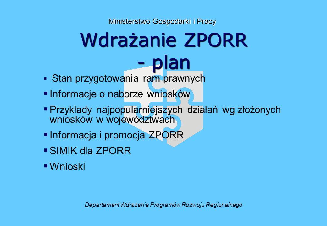 SIMIK dla ZPORR Departament Wdrażania Programów Rozwoju Regionalnego Ministerstwo Gospodarki i Pracy system informatyczny SIMIK został oficjalnie odebrany przez Międzyresortowy Zespół do spraw SIMIK-a w dniu 13 grudnia 2004 r.