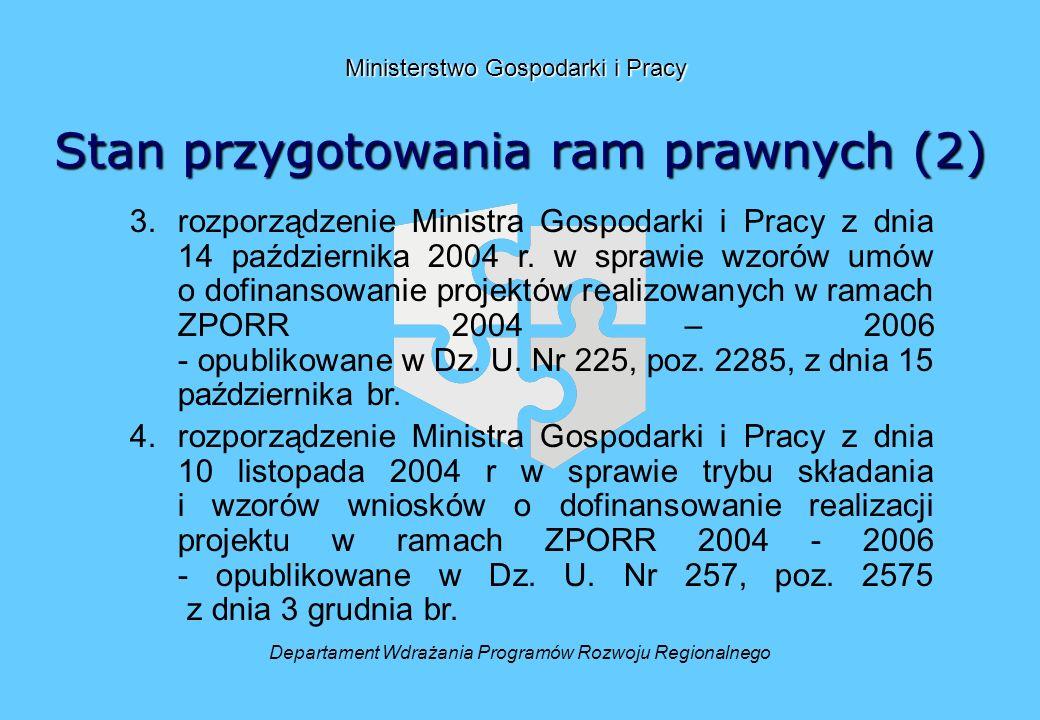 Wnioski Ministerstwo Gospodarki i Pracy Ze względu możliwość podpisywania umów z beneficjentami dopiero od 14.10.2004 r.
