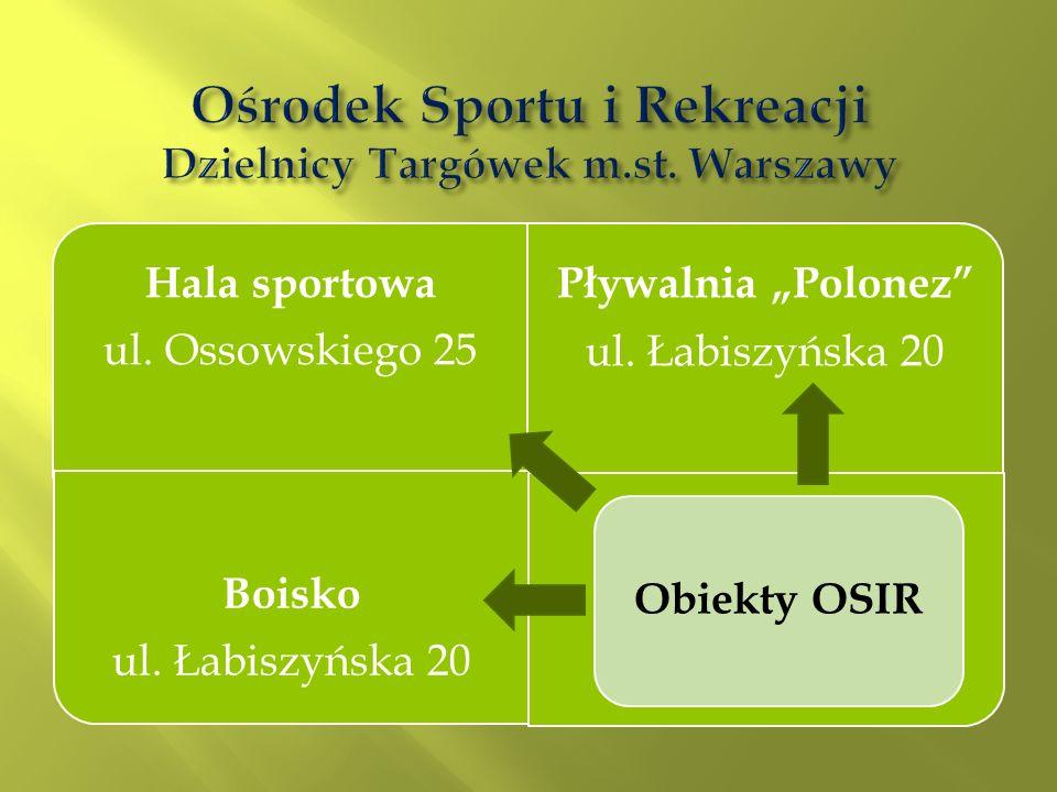 Hala sportowa ul. Ossowskiego 25 Pływalnia Polonez ul. Łabiszyńska 20 Boisko ul. Łabiszyńska 20 Obiekty OSIR