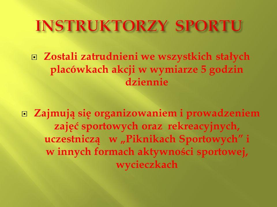Zostali zatrudnieni we wszystkich stałych placówkach akcji w wymiarze 5 godzin dziennie Zajmują się organizowaniem i prowadzeniem zajęć sportowych oraz rekreacyjnych, uczestniczą w Piknikach Sportowych i w innych formach aktywności sportowej, wycieczkach