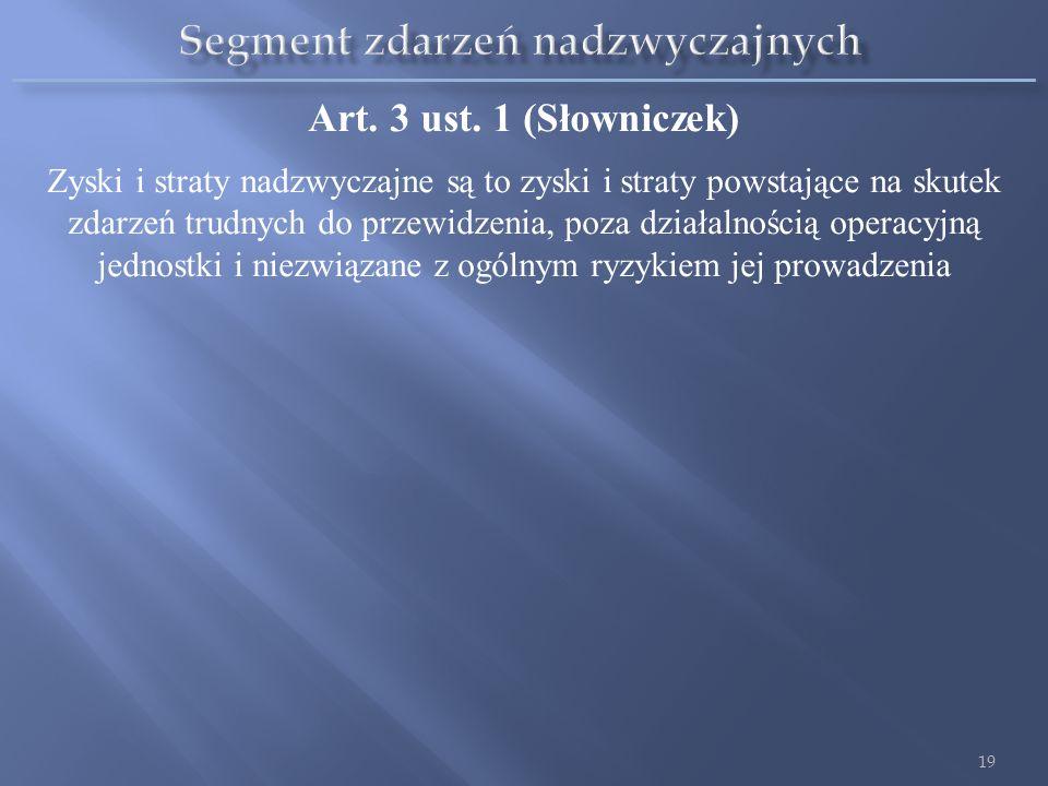 Art. 42 ust. 3 Przychody finansowe: z dywidend (udziałów w zyskach), odsetek, zysk ze zbycia oraz aktualizacji wartości inwestycji w aktywa finansowe,