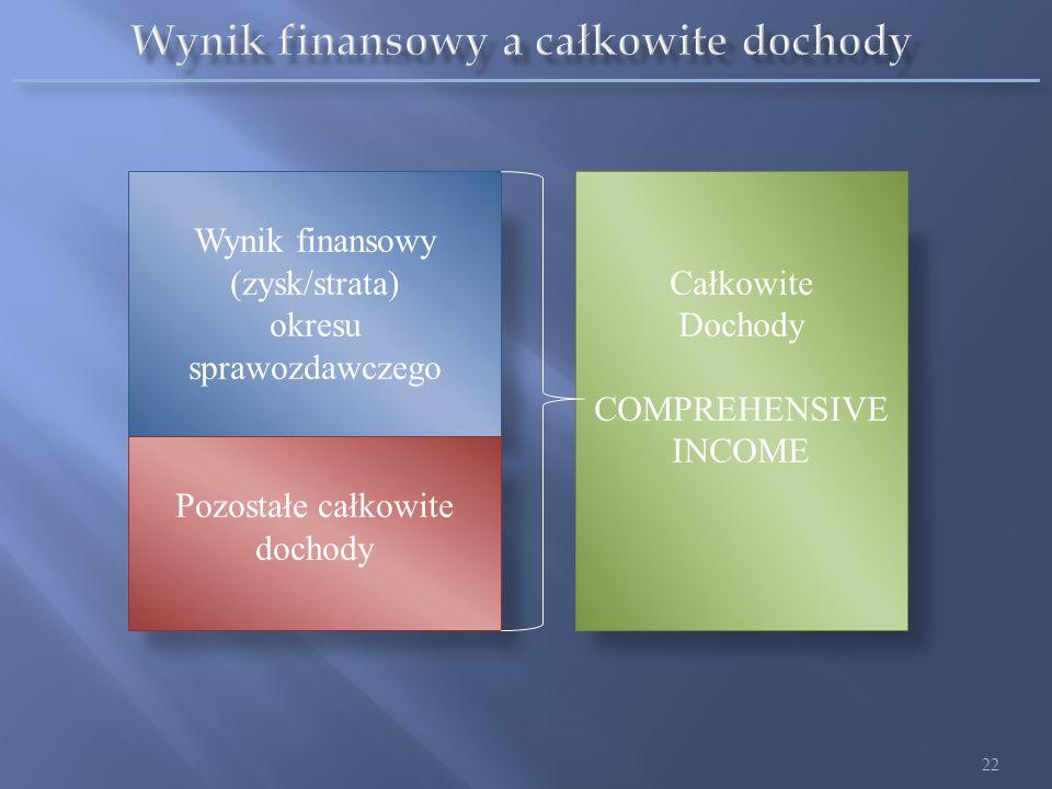 Zgodnie z MSSF jednostka sporządza tzw. sprawozdanie z całkowitych dochodów Na całkowite dochody (ang. comprehensive income) składa się wynik finansow