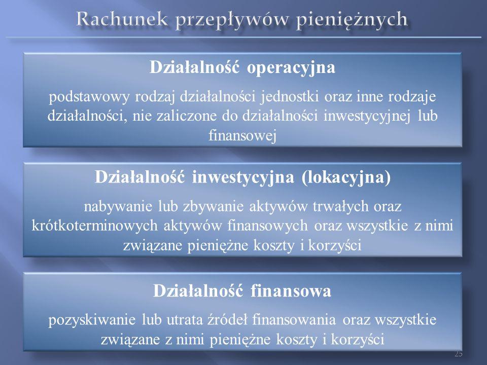 Art. 48 W rachunku przepływów pieniężnych należy uwzględnić wszystkie wpływy i wydatki z działalności operacyjnej inwestycyjnej i finansowej jednostki