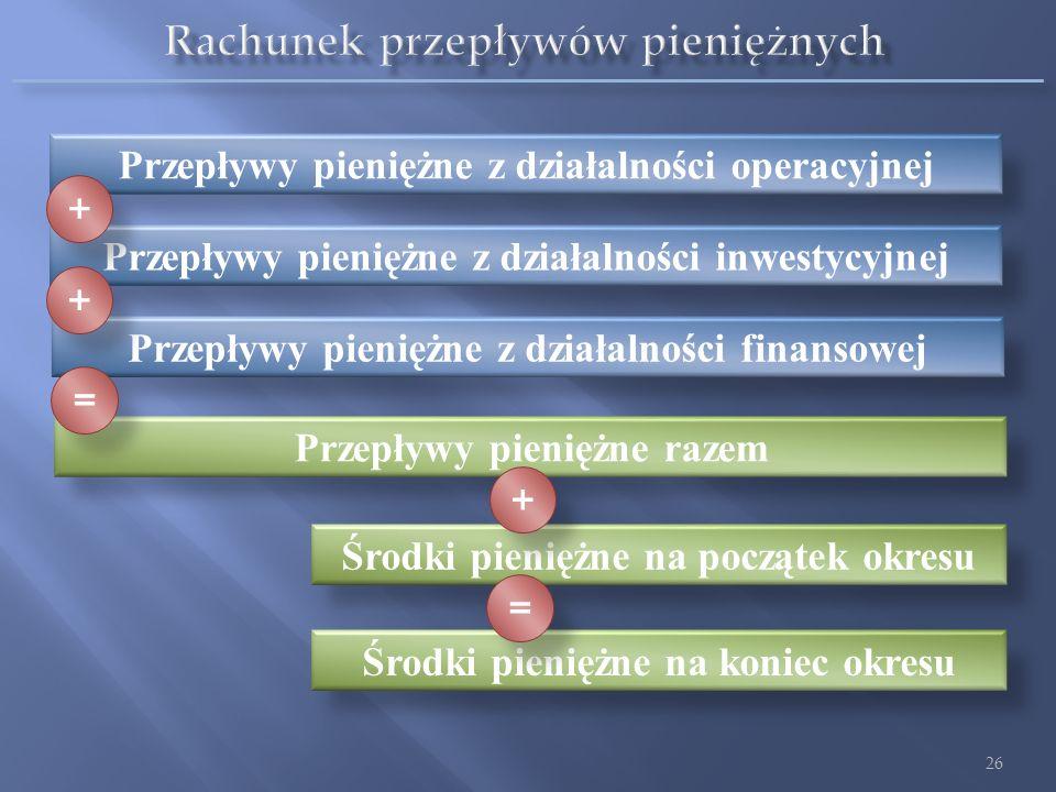 25 Działalność inwestycyjna (lokacyjna) nabywanie lub zbywanie aktywów trwałych oraz krótkoterminowych aktywów finansowych oraz wszystkie z nimi związ