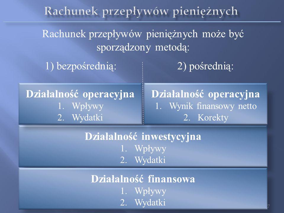 Środki pieniężne na początek okresu 26 Przepływy pieniężne z działalności operacyjnej Przepływy pieniężne z działalności inwestycyjnej Przepływy pieni