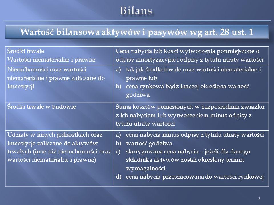 Art. 46 W bilansie wykazuje się stany aktywów i pasywów na dzień kończący bieżący i poprzedni rok obrotowy W przypadku sporządzenia bilansu na inny dz