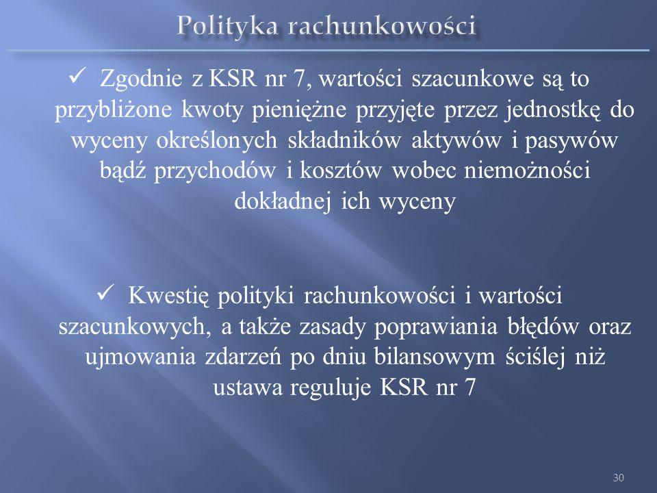 Zgodnie z art. 3 ust 1. przez politykę rachunkowości rozumie się wybrane i stosowane przez jednostkę rozwiązania dopuszczone ustawą i zapewniające wym