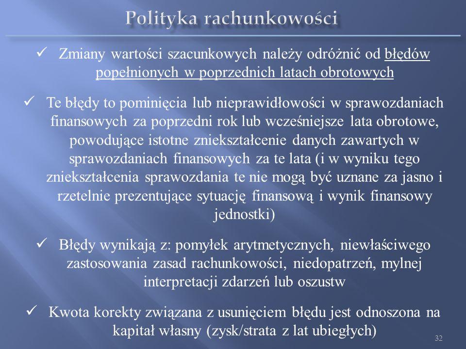 31 Polityka rachunkowości sensu stricto Wartości szacunkowe Zmiany polityki rachunkowości są dopuszczalne, wtedy gdy prowadzą do bardziej jasnego i rz