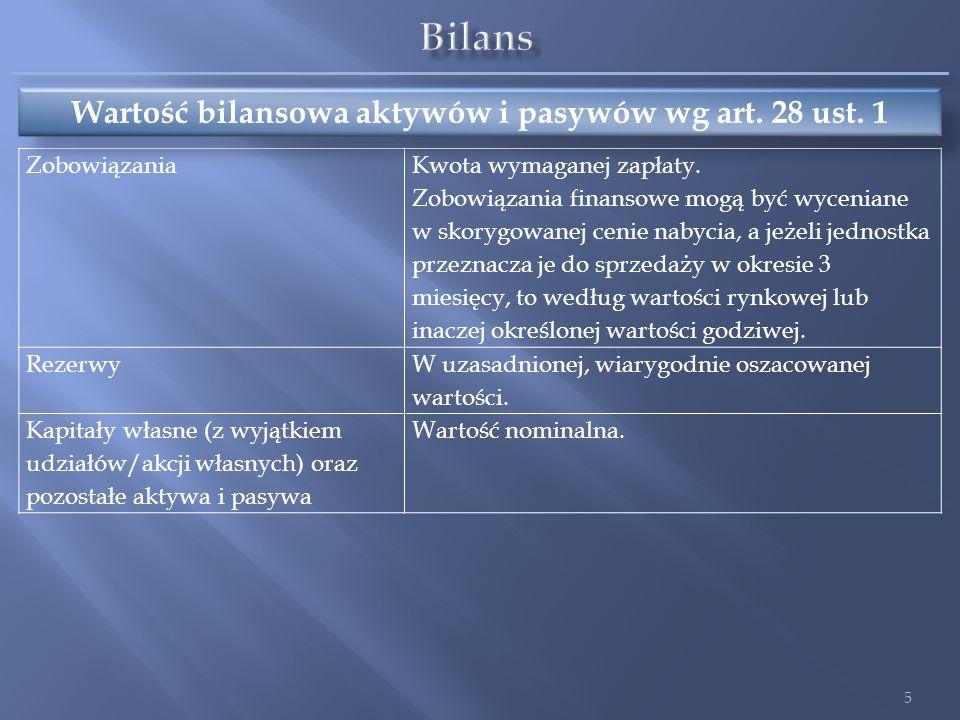 35 Przykład Na początku 2012 r.spółka nabyła grunt jako inwestycję za 1.000.000 zł.
