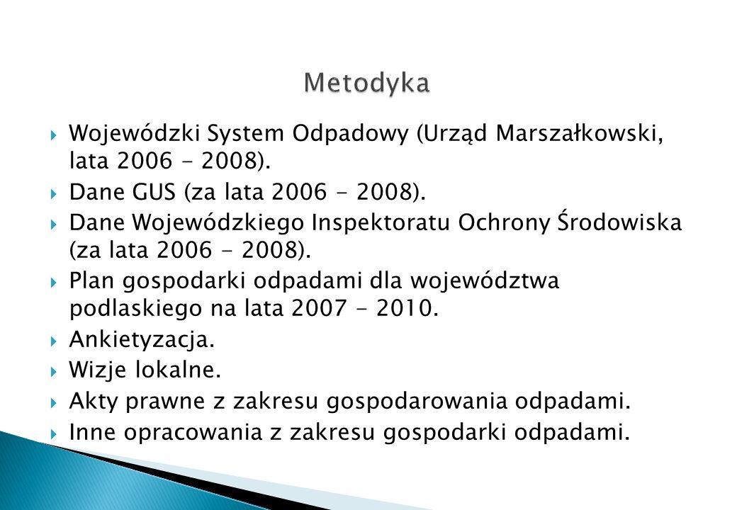Grupy, podgrupy i rodzaje odpadów określano zgodnie z rozporządzeniem Ministra Środowiska z dnia 27 września 2001 r.