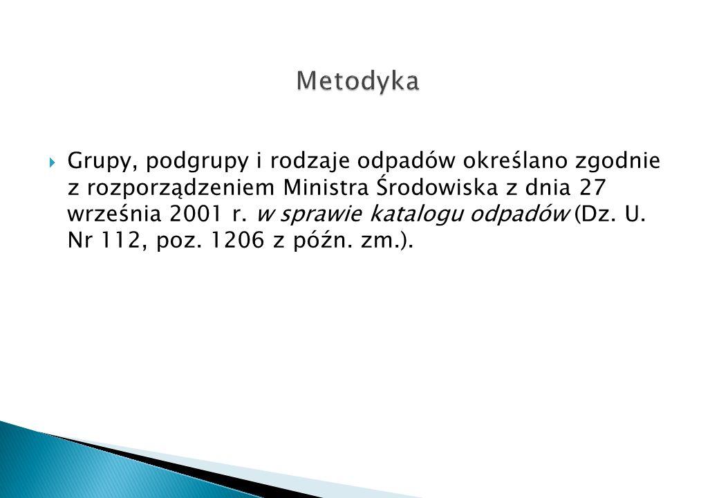 Wytyczne Ministerstwa Środowiska (2009)
