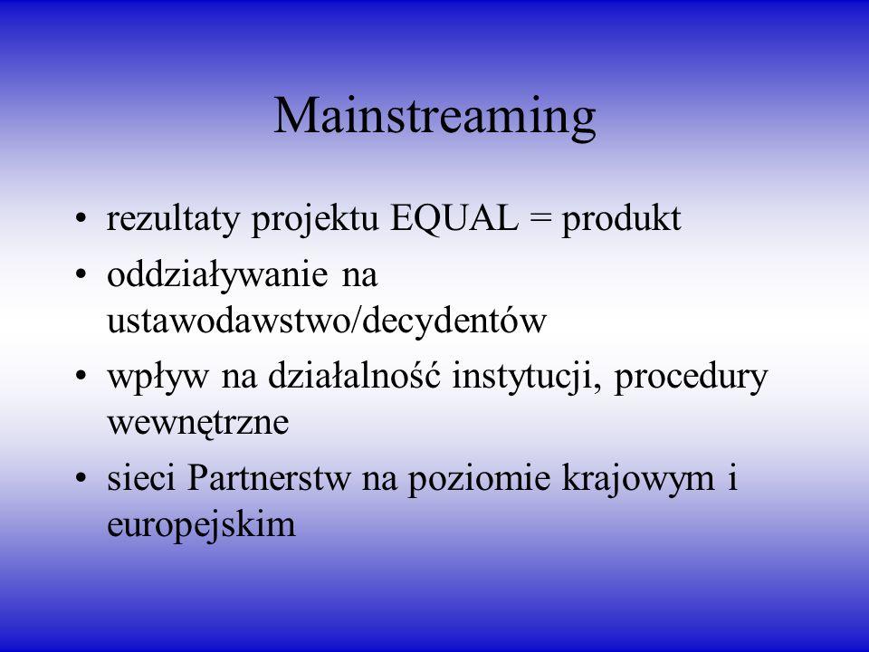 Mainstreaming rezultaty projektu EQUAL = produkt oddziaływanie na ustawodawstwo/decydentów wpływ na działalność instytucji, procedury wewnętrzne sieci Partnerstw na poziomie krajowym i europejskim