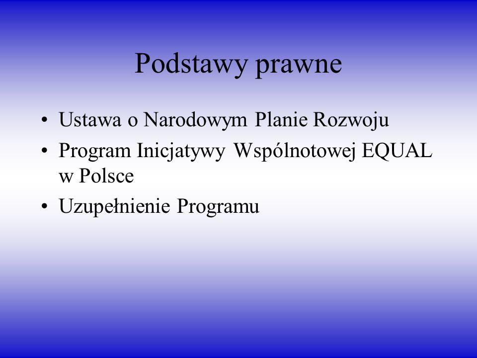 Podstawy prawne Ustawa o Narodowym Planie Rozwoju Program Inicjatywy Wspólnotowej EQUAL w Polsce Uzupełnienie Programu