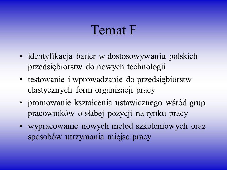 Temat F identyfikacja barier w dostosowywaniu polskich przedsiębiorstw do nowych technologii testowanie i wprowadzanie do przedsiębiorstw elastycznych form organizacji pracy promowanie kształcenia ustawicznego wśród grup pracowników o słabej pozycji na rynku pracy wypracowanie nowych metod szkoleniowych oraz sposobów utrzymania miejsc pracy