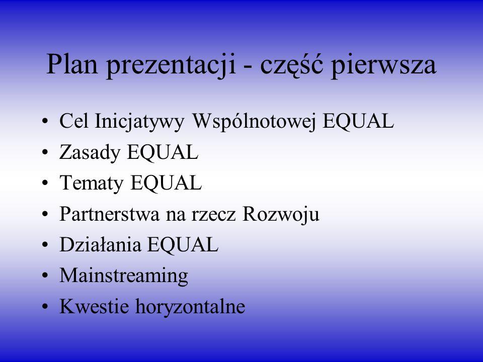 Plan prezentacji - część pierwsza Cel Inicjatywy Wspólnotowej EQUAL Zasady EQUAL Tematy EQUAL Partnerstwa na rzecz Rozwoju Działania EQUAL Mainstreaming Kwestie horyzontalne