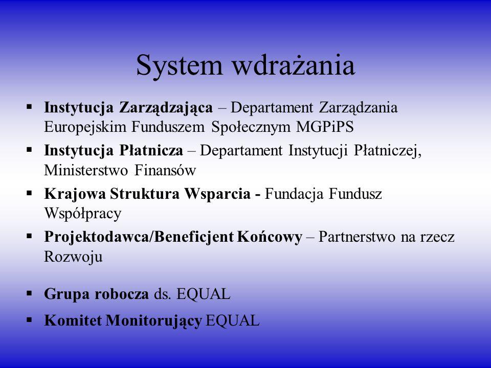System wdrażania Instytucja Zarządzająca – Departament Zarządzania Europejskim Funduszem Społecznym MGPiPS Instytucja Płatnicza – Departament Instytucji Płatniczej, Ministerstwo Finansów Krajowa Struktura Wsparcia - Fundacja Fundusz Współpracy Projektodawca/Beneficjent Końcowy – Partnerstwo na rzecz Rozwoju Grupa robocza ds.