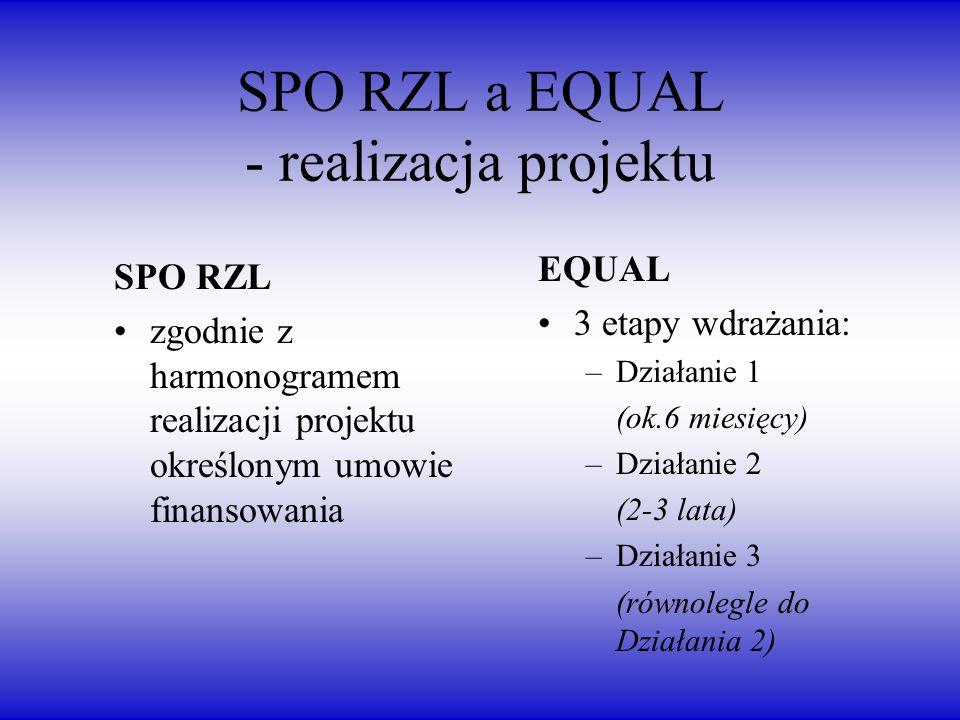 SPO RZL a EQUAL - realizacja projektu SPO RZL zgodnie z harmonogramem realizacji projektu określonym umowie finansowania EQUAL 3 etapy wdrażania: –Działanie 1 (ok.6 miesięcy) –Działanie 2 (2-3 lata) –Działanie 3 (równolegle do Działania 2)