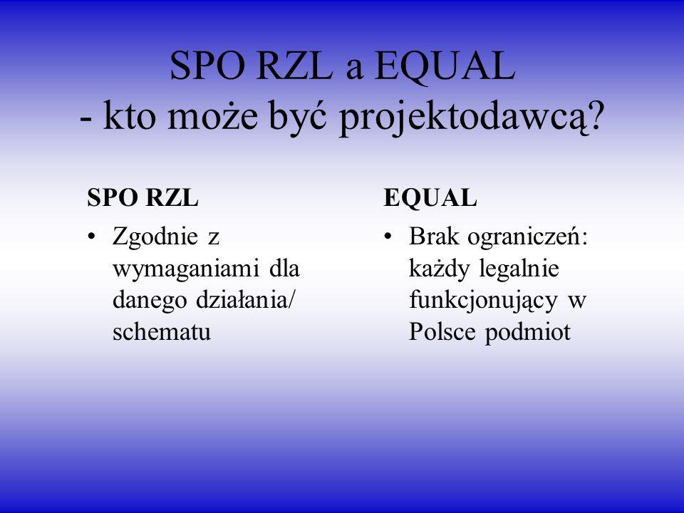 SPO RZL a EQUAL - kto może być projektodawcą.