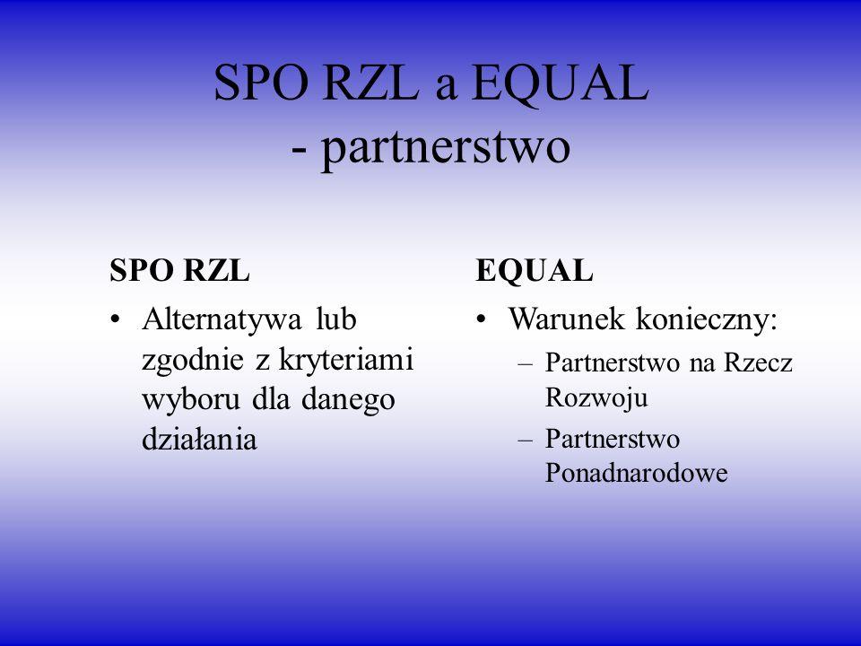 SPO RZL a EQUAL - partnerstwo SPO RZL Alternatywa lub zgodnie z kryteriami wyboru dla danego działania EQUAL Warunek konieczny: –Partnerstwo na Rzecz Rozwoju –Partnerstwo Ponadnarodowe