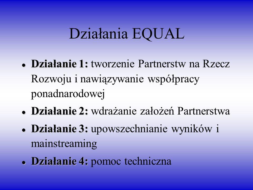 Działania EQUAL Działanie 1: Działanie 1: tworzenie Partnerstw na Rzecz Rozwoju i nawiązywanie współpracy ponadnarodowej Działanie 2: Działanie 2: wdrażanie założeń Partnerstwa Działanie 3: Działanie 3: upowszechnianie wyników i mainstreaming Działanie 4: Działanie 4: pomoc techniczna
