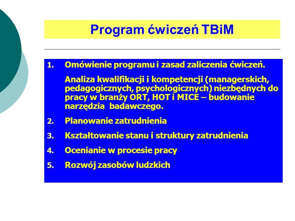 Program ćwiczeń TBiM 1. Omówienie programu i zasad zaliczenia ćwiczeń. Analiza kwalifikacji i kompetencji (managerskich, pedagogicznych, psychologiczn