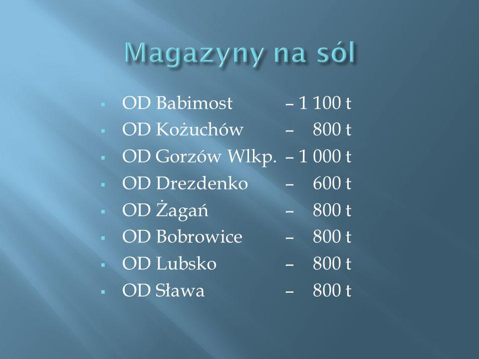OD Babimost– 1 100 t OD Kożuchów– 800 t OD Gorzów Wlkp.– 1 000 t OD Drezdenko– 600 t OD Żagań– 800 t OD Bobrowice– 800 t OD Lubsko– 800 t OD Sława– 80
