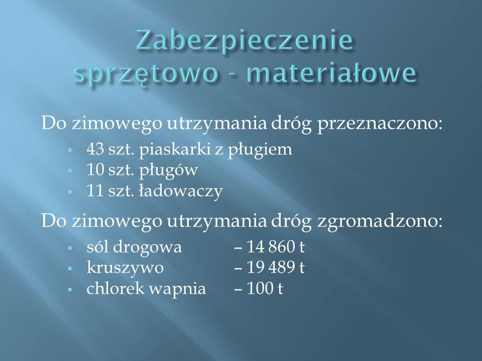 Rejon Dróg Piaskarko- solarki Pługi Urządzenia do wytwarzania solanki Gorzów Wlkp.7102 Kożuchów17244 Sulęcin77- Zielona Góra12 2 Razem 43538