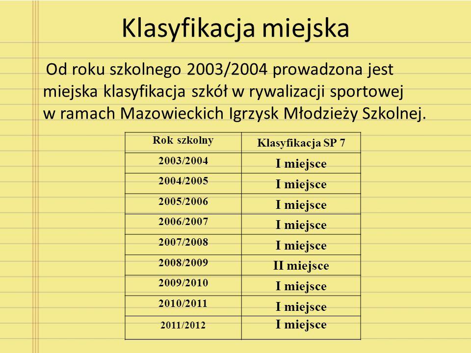 Klasyfikacja miejska Od roku szkolnego 2003/2004 prowadzona jest miejska klasyfikacja szkół w rywalizacji sportowej w ramach Mazowieckich Igrzysk Młod